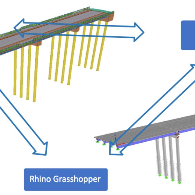 Soluciones de Ingeniería para Puentes con Metodología BrIM | Sincal
