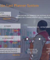 Implementación Sistema Last Planner / LeanInn